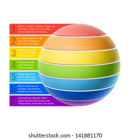 Sphere chart. Vector.
