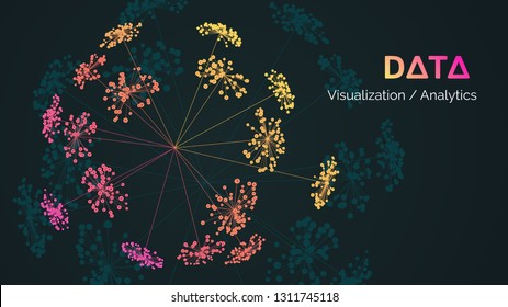 Spherical big data visualization. Visual information complexity. Information clustering representation.