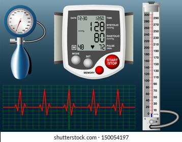 Sphygmomanometer - blood pressure meter