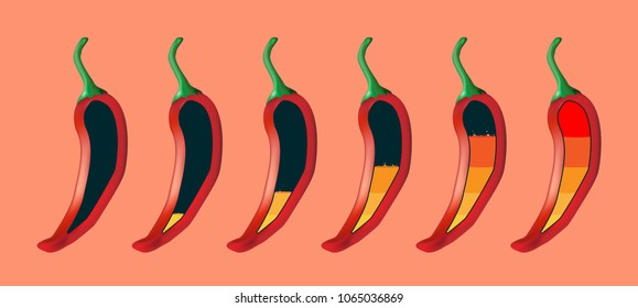 Spicy level red chili pepper vector  5 levels on orange background