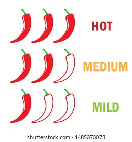 Spicy red hot chili pepper level strength scale