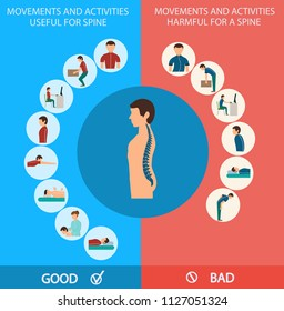 Spine Infographic. Movements and activities for Spine, Good and Bad. Correct and Incorrect Position of Spine. Flat Infographics demonstrating Correct and Incorrect Postures. Vector Illustration.