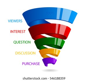 Spiral sales funnel for marketing infographic. Glossy strip color ribbon