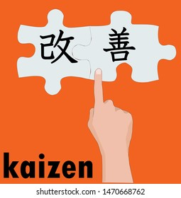 """The spirit of Kaizen, Kai means change, Zen means good. So Kaizen is the continuous improvement spirit. The translation of Japanese writing on this picture is """"Kaizen"""" ."""