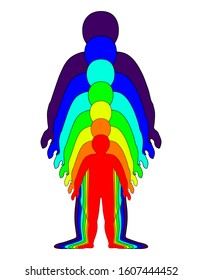 Spiritual growth, Rainbow color marked layers of the male body. The etheric, emotional, metallic, astral, celestial, and causal layers. Isolated vector on white background