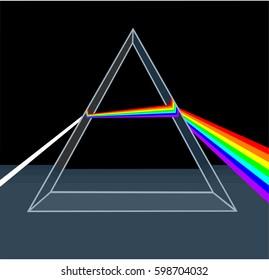 Splitting prism light