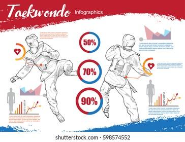 sport infographic. taekwondo drawing vector