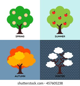 SPRING SUMMER AUTUMN WINTER four seasons change during the year round and tree leaves have changed their color.