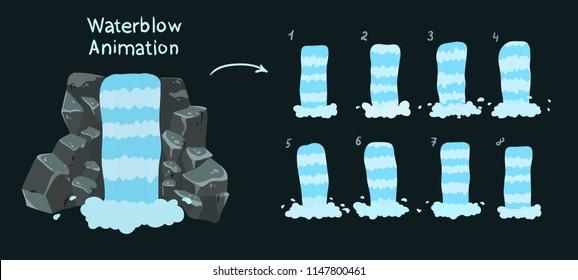 Sprite-Blatt eines Wasserfalls. Wasserfall-Animation für Spieldesign.