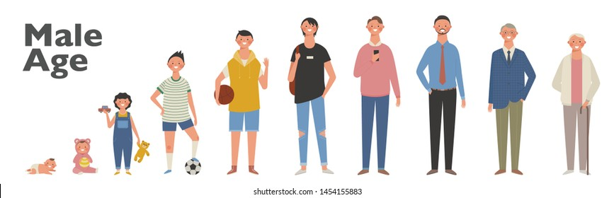 the stage of human growth fashionable characters. flat design style minimal vector illustration.