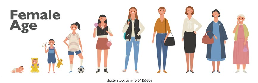 the stage of human growth fashionable characters. flat design style minimal vector illustration. - Shutterstock ID 1454155886