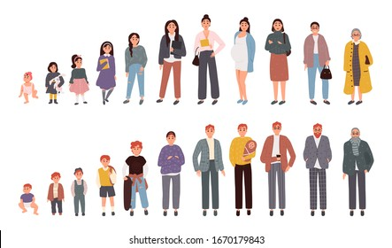 Stages of aging men and women. People of different ages. Vector illustration in cartoon style