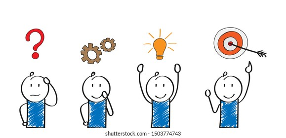 Stages of business implementation, startup, problem solving. Cartoon character. Flat design.