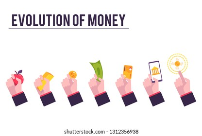 Stages of financial system and evolution of money. Money, payment methods evolution from barter to bitcoin, vector illustration. Gold, coin, banknotes and cards, electronic money and bitcoin.