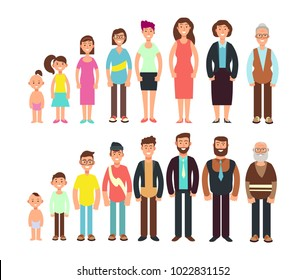 Stages of growth people. Children, teenager, adult, old man and woman vector characters set. Development and aging, growth generation illustration