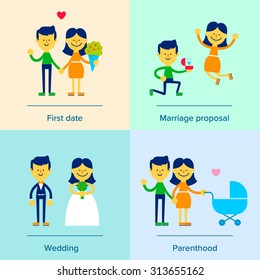 Stages of life of young couple -  first date, marriage proposal, wedding and  birth of a baby. Banners modern flat design vector illustration.
