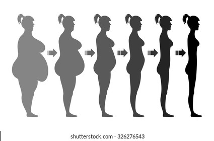 Stages weight loss female figure. Gradual transition from a thick to a slim. Silhouette. Vector illustration. Isolated on white background