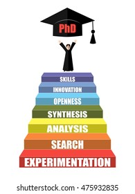 Stairs with main requirements of academic career success. Steps for PhD or master degree. The hat with PhD text as the main dream and goal