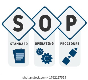 Standard Operating Procedure. SOP is a set of step-by-step instructions compiled by an organization to help workers carry out complex routine operations. Vector illustration concept