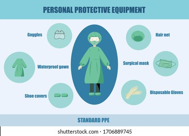 Standard Personal Protective Equipment (PPE) for Medical Staff and Doctor. Coronavirus COVID-19 Concept. Flat Vector Illustration.