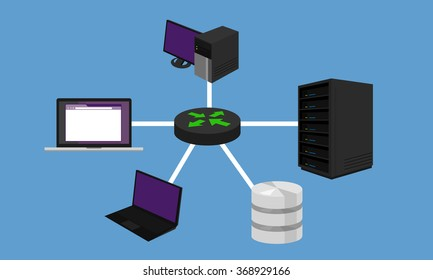 star network topology LAN design networking hardware connected