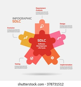 Star shape software development life cycle infographic colorful vector