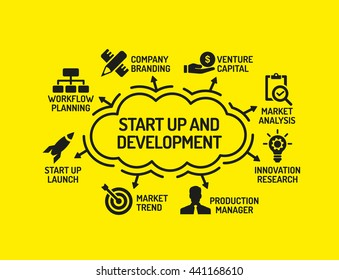 corporate identity icon images stock photos vectors shutterstock https www shutterstock com image vector start development chart keywords icons 441168610