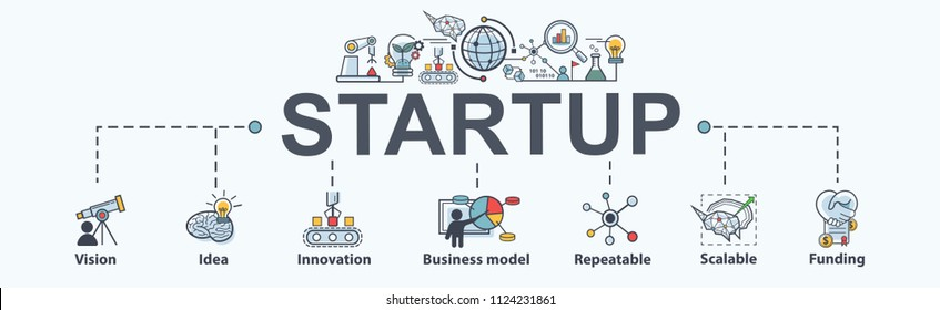 Startup banner web icon for business, vision, idea, repeatable, model, scalable and funding. Minimal vector infographic.