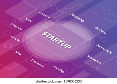startup technology words isometric 3d word text concept with some related text and dot connected - vector