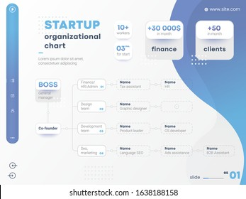 Starup structure of the company. Business hierarchy startup organogram chart infographics. Corporate startup organizational structure graphic elements.