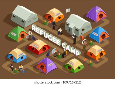 Stateless refugees asylum icons isometric composition with view of reception camp with tents and human characters vector illustration