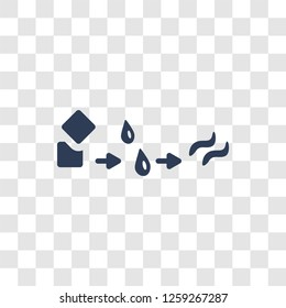 States of Matter icon. Trendy States of Matter logo concept on transparent background from cleaning collection