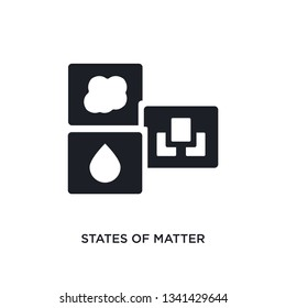 states of matter isolated icon. simple element illustration from cleaning concept icons. states of matter editable logo sign symbol design on white background. can be use for web and mobile