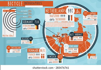 Statistic of cycling population and bicycles paths length in biggest cities worldwide infographic presentation abstract vector illustration