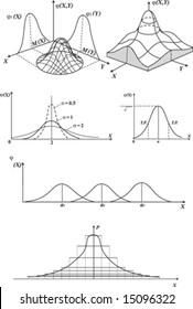 statistics and probability - vector