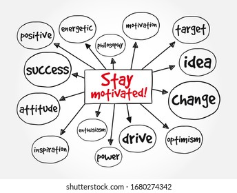 Stay motivated! mind map, concept for presentations and reports