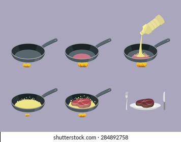 Steak. Cooking instruction for meat in frying pan. fry Bacon for lunch. Preheat skillet, pour oil and put tenderloin food. Infographics steps prescription chop. Meal with blood. Manual for cooks