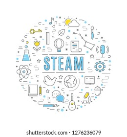 Steam Education Approach Concept Vector Line Illustration.