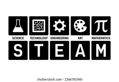 Imágenes, fotos de stock y vectores sobre Pi Logos