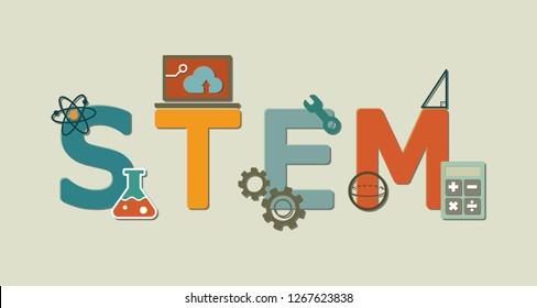 STEM Education banner, flat design