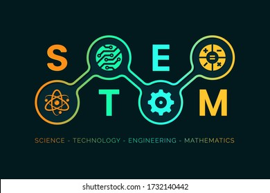 STEM - science, technology, engineering and mathematics infographic of education vector illustration