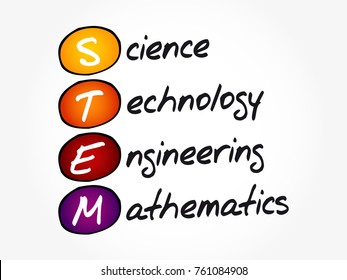 STEM - Science, Technology, Engineering, Mathematics acronym, education concept background