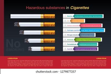 Step of burning cigarette and hazardous substances infographic, 3D vector illustration