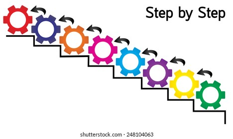 step by step : blank gear on stair : 8 step : business concept