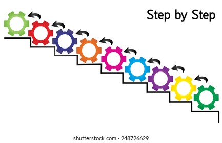 step by step : blank gear on stair : 9 step : business concept