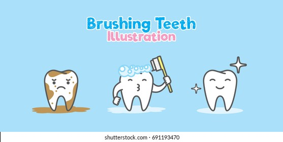 Step of Tooth cute cartoon character shower meaning Brushing clean teeth illustration vector on blue background. Dental concept.