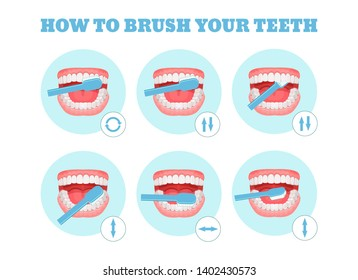 Step-by-step scheme, instructions on how to brush your teeth properly. Infographics toothbrush, toothpaste for oral hygiene. Clean healthy, white teeth, healthy lifestyle. Vector flat illustration.