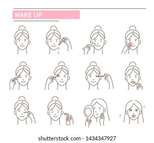 Steps how to apply facial make-up. Line style vector illustration isolated on white background.
