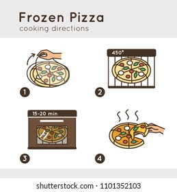 Steps how to cook frozen pizza. Flat line vector illustration isolated on white background.