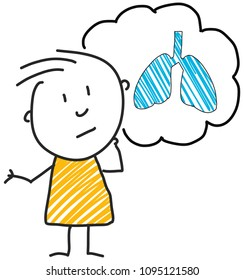 stick man standing and thinking bubble expression illustration yellow blue lung shape medicine